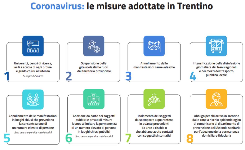 Coronavirus-le-misure-in-Trentino_imagefullwide.png