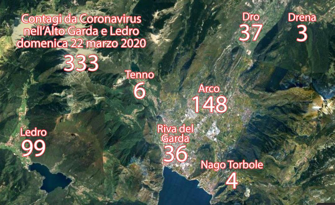 CORONAVIRUS ALTO GARDA 333